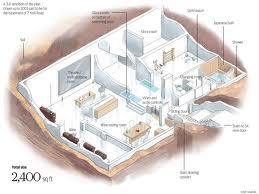 Man cave house plans   House plan